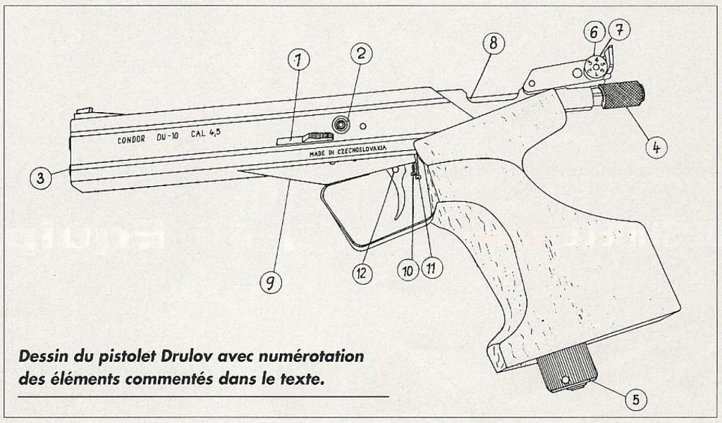 Le Drulov DU-10 Condor tire en mode semi-automatique les 5 plombs de type Diabolo qui ont été préalablement introduits dans la chambre du canon, qui fait office de magasin tubulaire. Sa crosse anatomique en noyer huilé à appui-paume réglable et ses éléments de visée dignes d'une arme de haute compétition permettent de tirer parti de l'excellente précision de son canon.