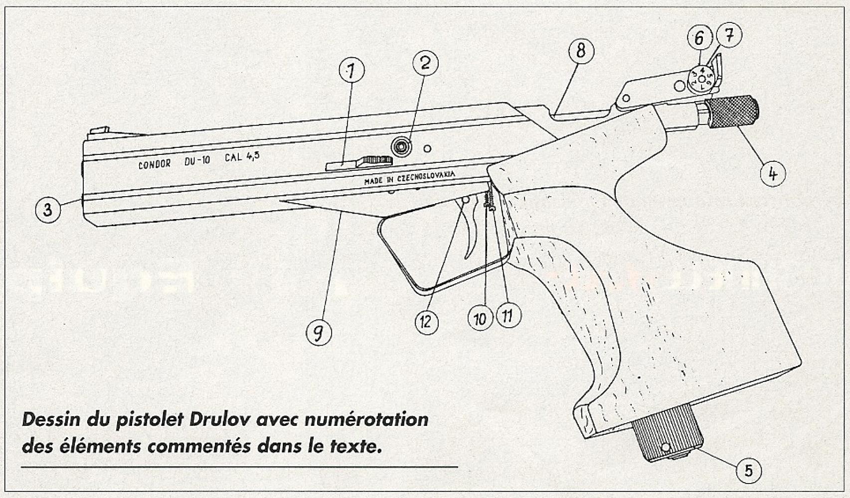 Essai armes   Catégorie   03 – Armes en calibre .22 Long Rifle, .22 ...